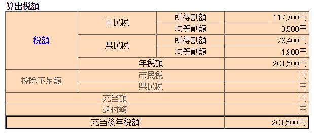 住民税 計算 画像